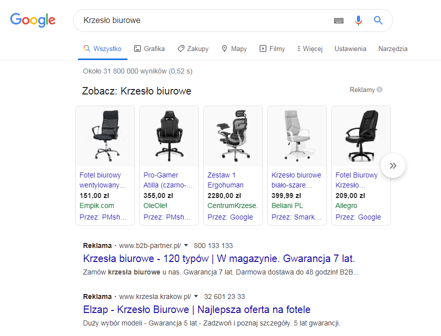 Kampania Google Shopping